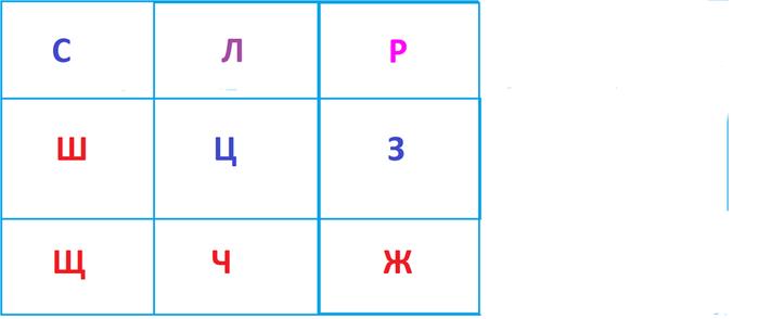 Таблица звуков (логопед) (700x294, 11Kb)