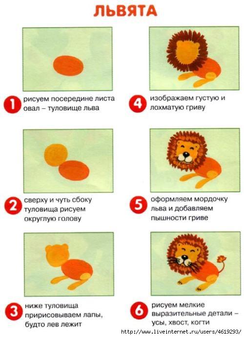 Интересные уроки рисования для юных художников.  Рисуем животных Африки: черапвху, льва, слоненка, крокодила.
