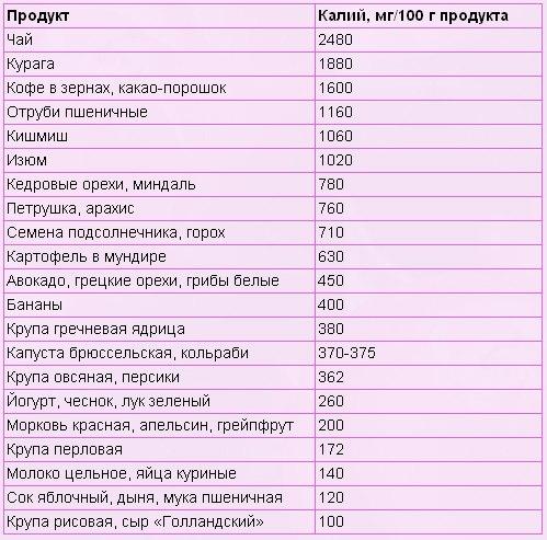 5087732_kalii_1_ (499x493, 70Kb)