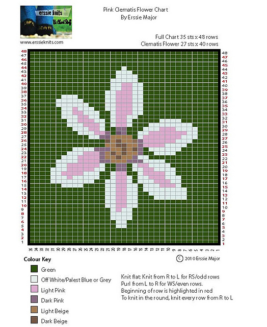 Pink_Clematis_Flower_Charts_Image_medium2 (524x640, 186Kb)