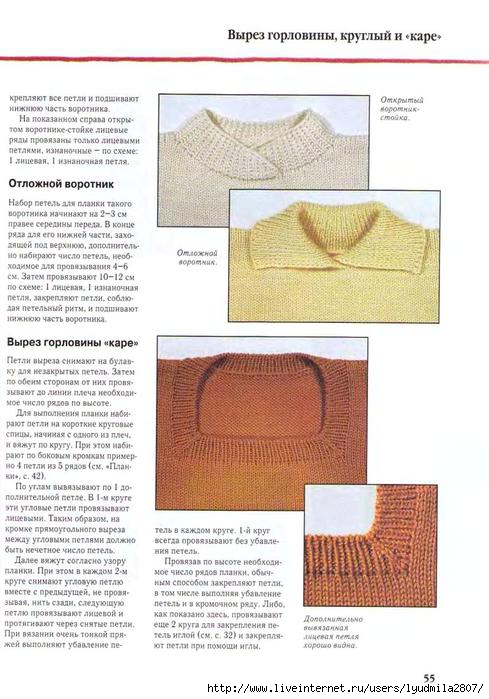 Виды горловин для вязания 13