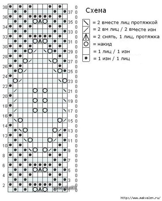 Схема вязания спицами подследников