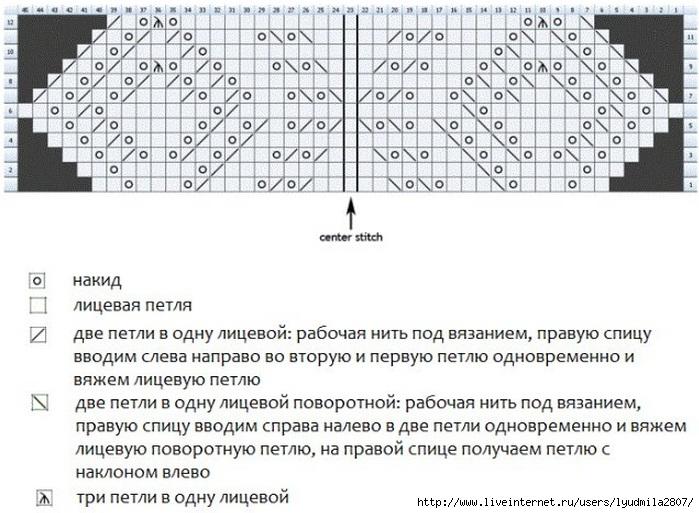 uzor-dla-sharfa1 (699x513, 240Kb)