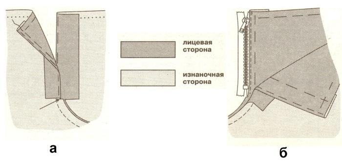 3 х пaссивный кроссовер