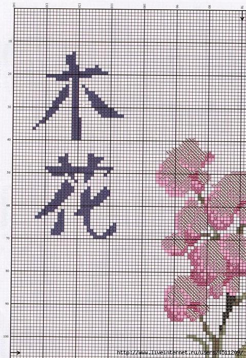 Орхидеи в японском стиле.