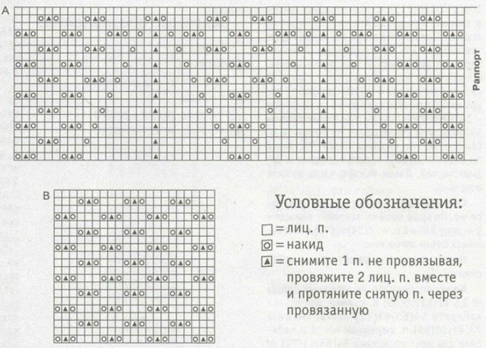 4346910_pulova2 (700x501, 161Kb)
