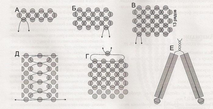 """Описание работы: Березовые  """"сережки """" Изготовьте семь пар березовых сережек из бежевого бисера по схеме пятигранного..."""