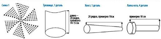 Игрушка вяжется столбиками без накида (ст/ бн)./1359439733_9 (516x126, 23Kb)