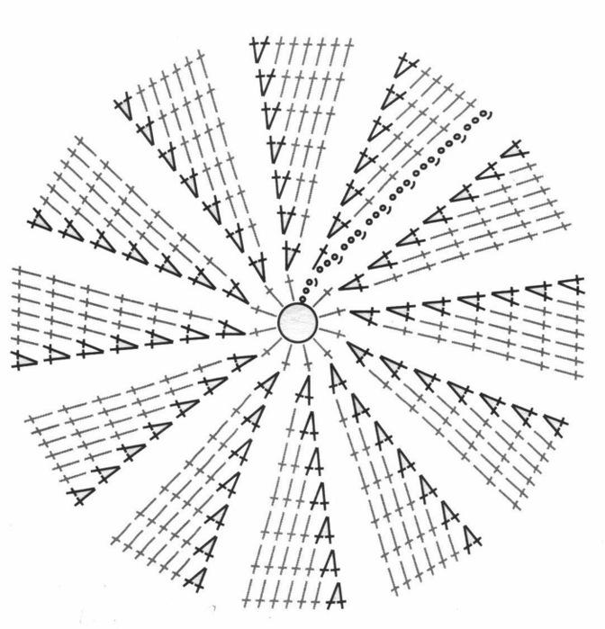 Схема вязания донышка крючком