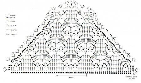 схема шали (450x268, 36Kb)