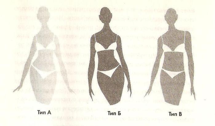Можно ли узнать размер женской писки по внешности фото 278-62