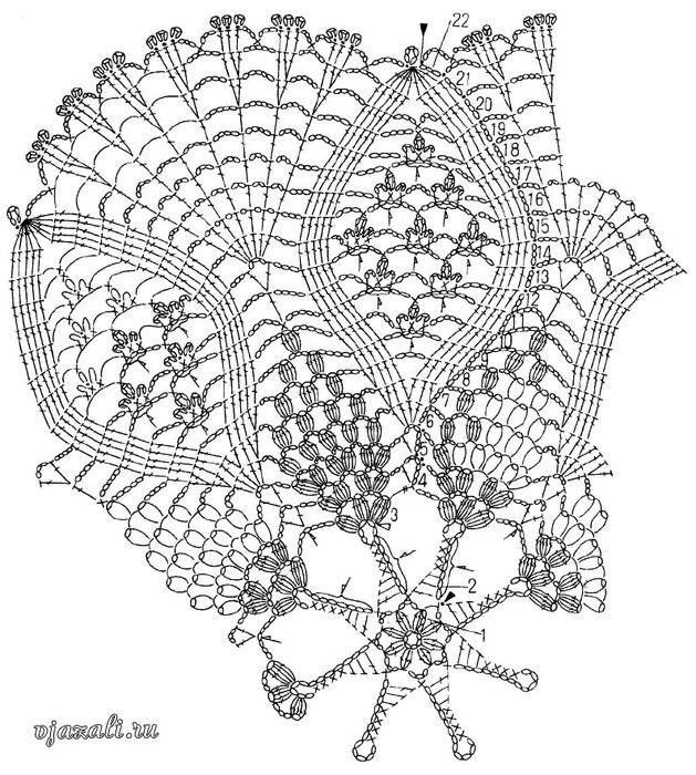 Схемы и описание салфеток для вязания крючком