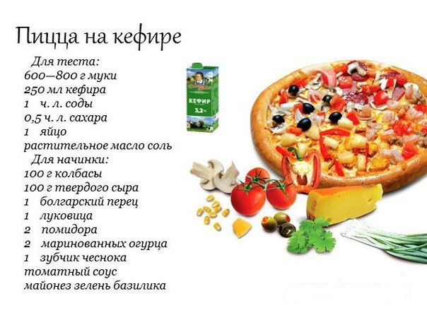 Рецепт приготовления тесто для пиццы в домашних условиях - Mmrr.ru