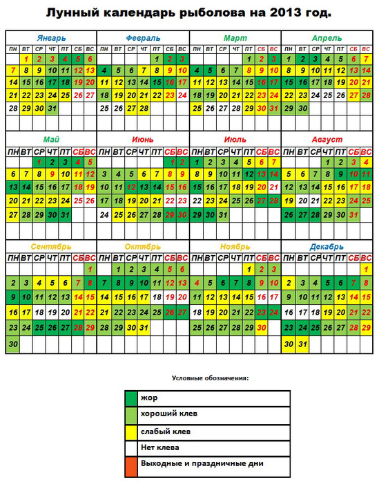 Лунный календарь рыболова на 2013 год!