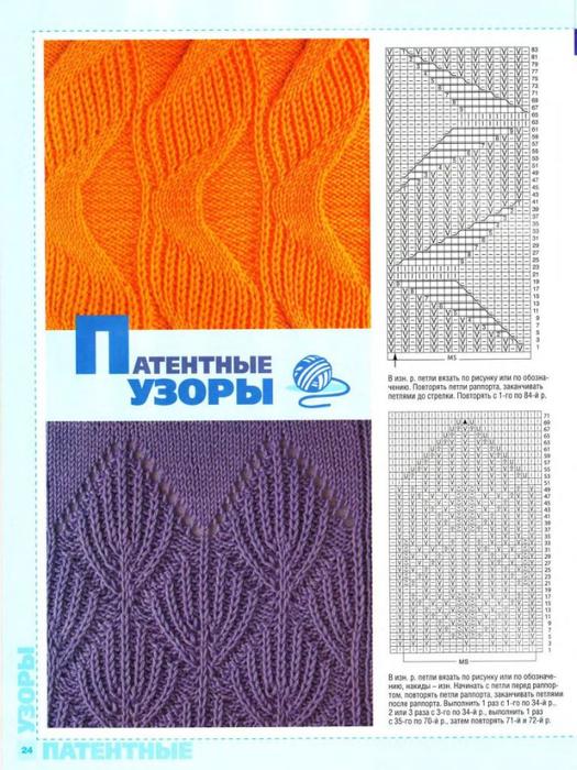 Патентные узоры по вязанию на спицах