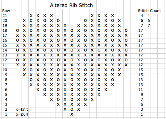 altered rib stitch chart (538x386, 29Kb)