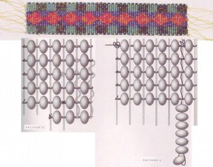 uroki-tkachestva--420x330