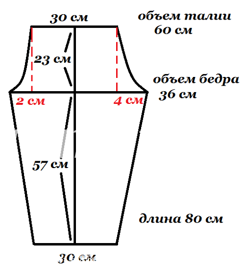 Сшить простые штаны на резинке 76