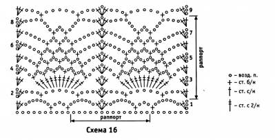 shema1 (399x203, 19Kb)