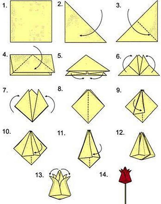 Смотрите на схему и повторяйте шаг за шагом.  1. Сделайте из листа квадрат.  Отрежьте все лишнее.