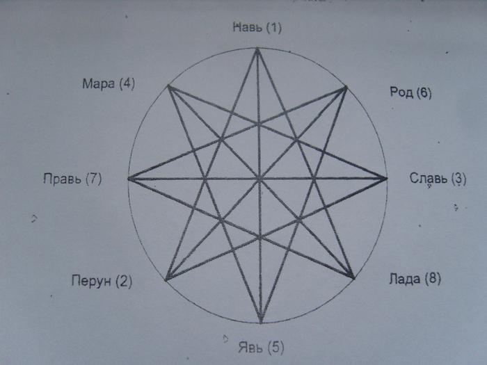 Звезда Графика для компа (700x525, 263Kb)