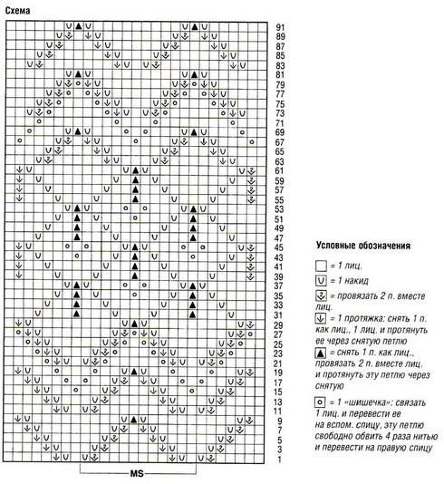 схема-вязания-палантина-спицами (490x534, 119Kb)