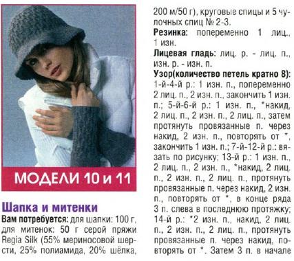 Вязание на спицах шляпы для женщин