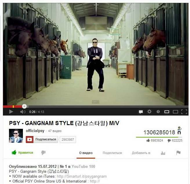 Park Jae Sang (PSY)   ЗВЕЗДА ИНТЕРНЕТА и его «лошадиный танец»