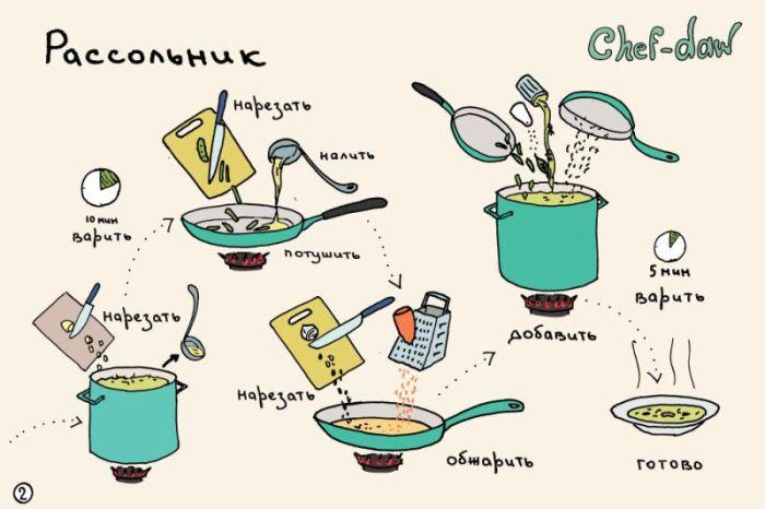 chef_daw_03 (700x466, 44Kb)