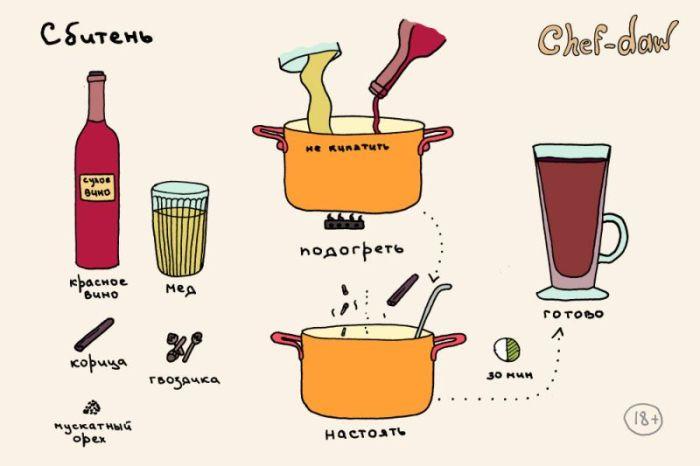 chef_daw_22 (700x466, 32Kb)