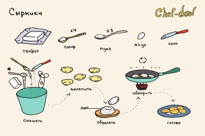chef_daw_25 (700x466, 34Kb)