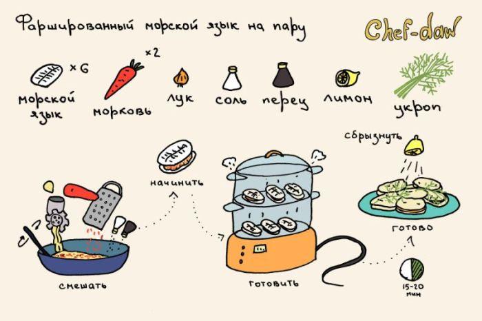 chef_daw_39 (700x466, 44Kb)