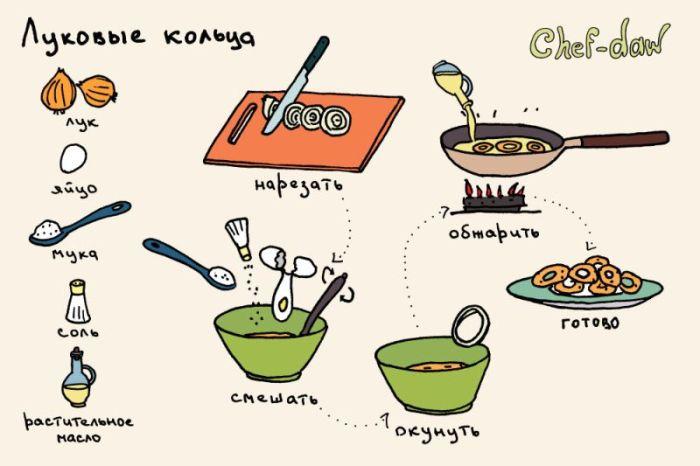 chef_daw_41 (700x466, 41Kb)