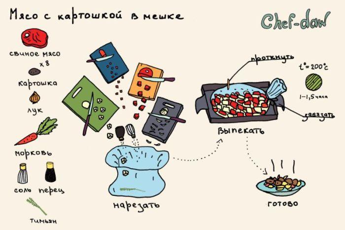 chef_daw_46 (700x466, 45Kb)