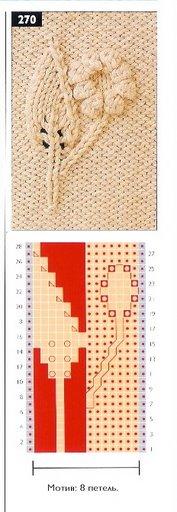связать спицами по схемам(177x512, 28Kb)