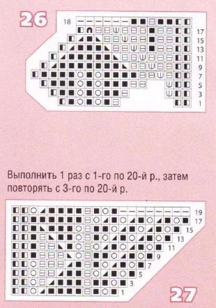 Схема вязания ажурного края лист спицами.