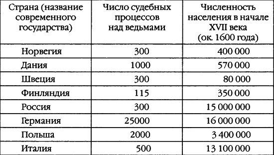 ведьмы (550x311, 45Kb)