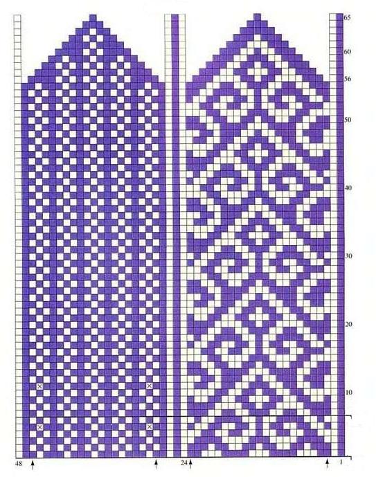 Вязание спицами рукавиц с орнаментом