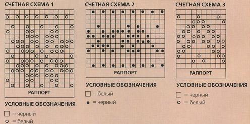 узор 14петель (496x247, 57Kb)