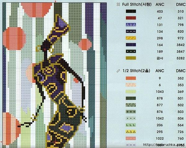 Схемы вышивки африканских мотивов