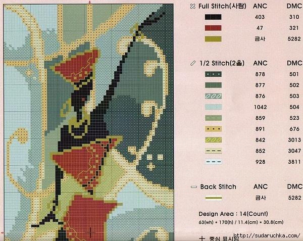 Вышивка схемы африканская 95