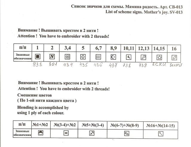 Св-013 мамина радость - дети