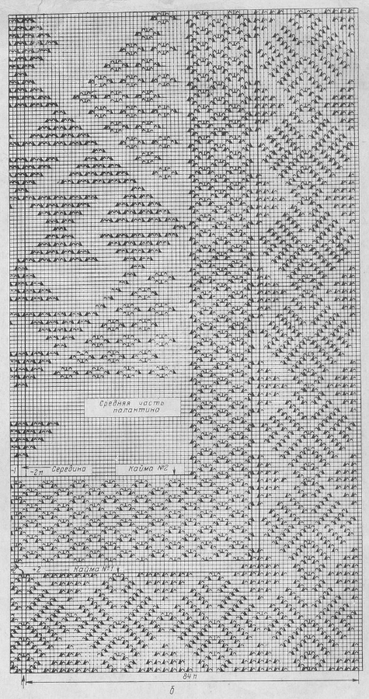 Часть 6 - оренбургский платок