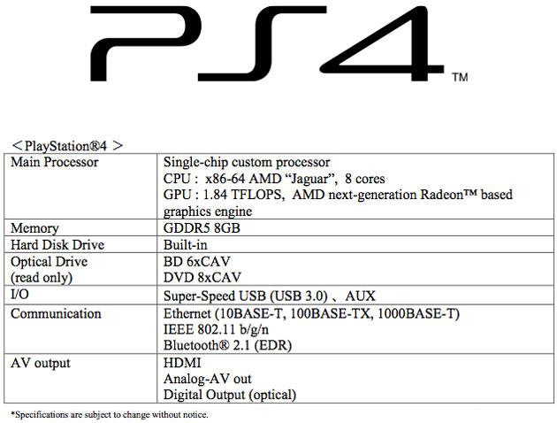 ps4-specs1 (630x478, 64Kb)