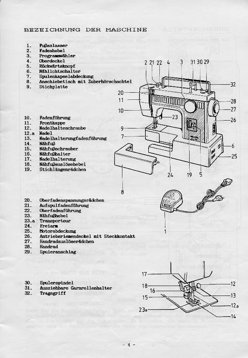 Инструкция Для Шв Маш Пфафф 1548