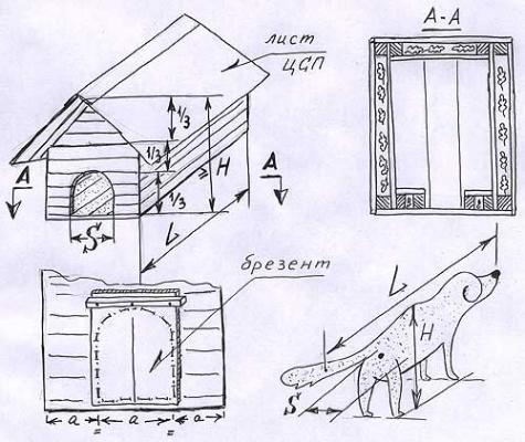На рисунке был изображена то ли собачья будка, то ли деревенский туалет.продемонстрировал он сво? черт?ж На... схема...