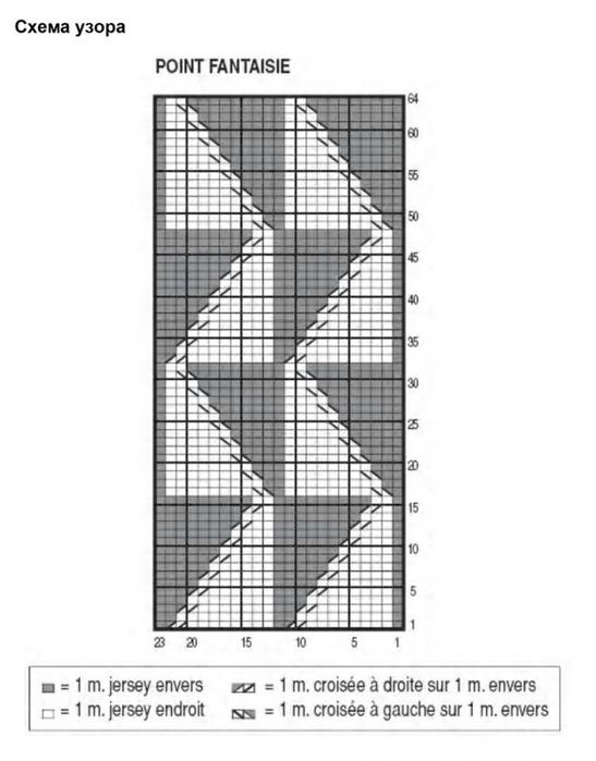 Пуловер с рисунком рельефные треугольники для мужчин