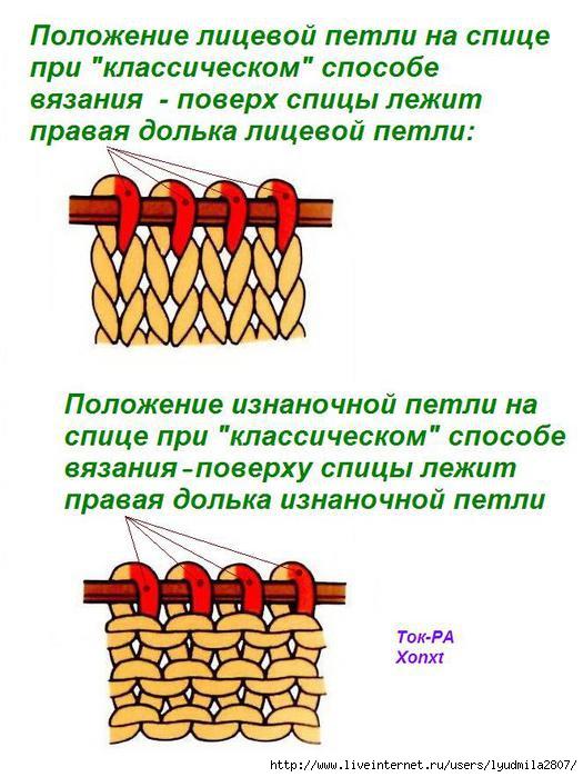 Как вязать изнаночные петли при вязании спицами