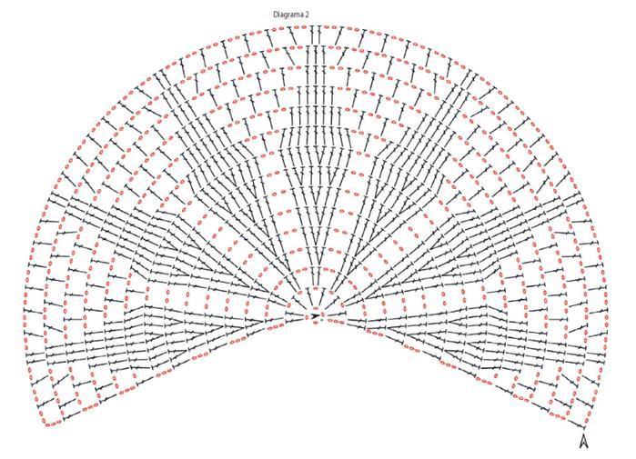 Схемы вязания комплекта для ванной комнаты (1)