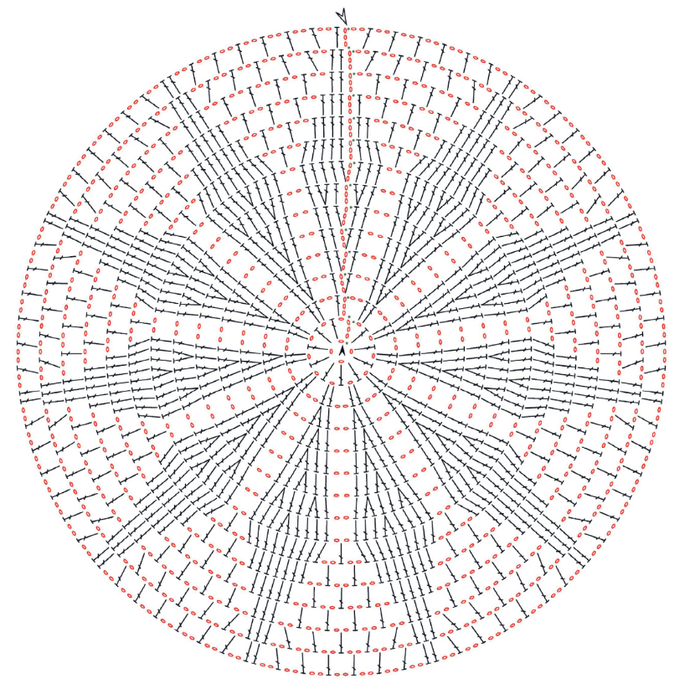 как вязать круговые коврики крючком